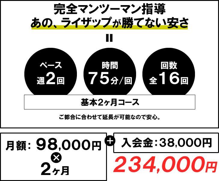 24/7ワークアウト料金の内訳