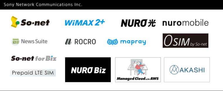 MANOMAを作った会社のロゴ一覧